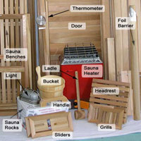 Sauna Accessories List